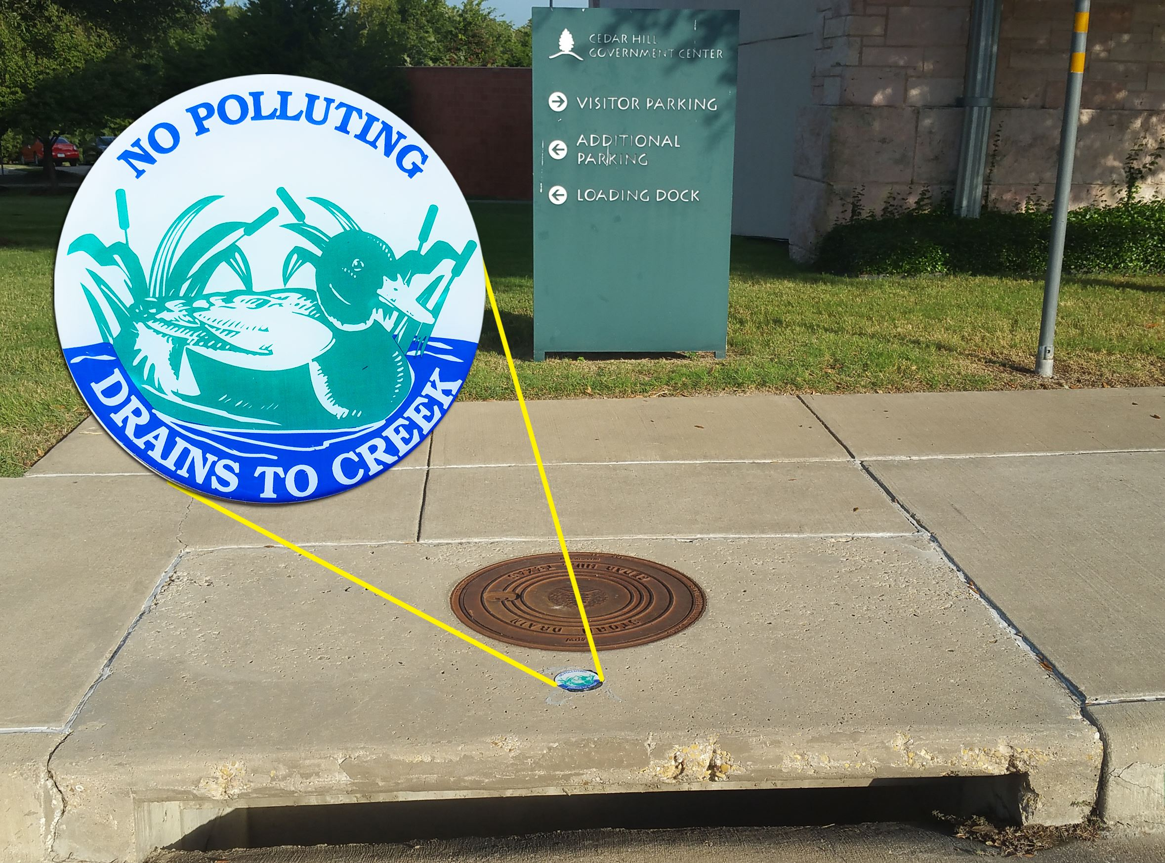 Stormwater Placard