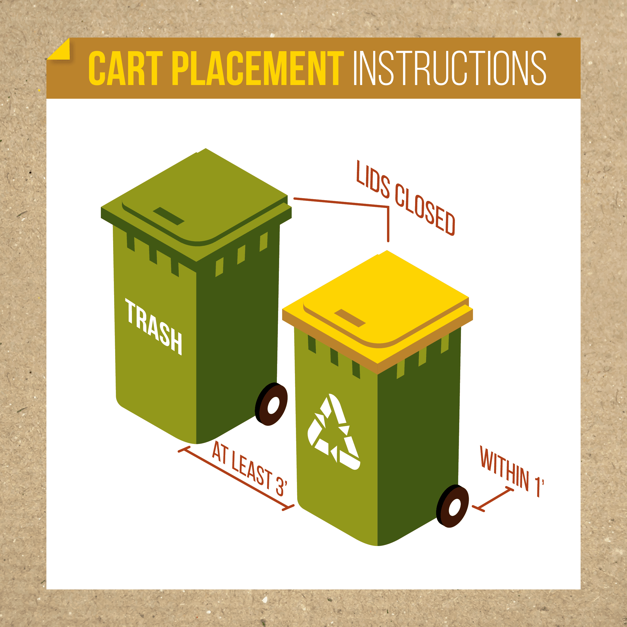 Cart Placement Instructions
